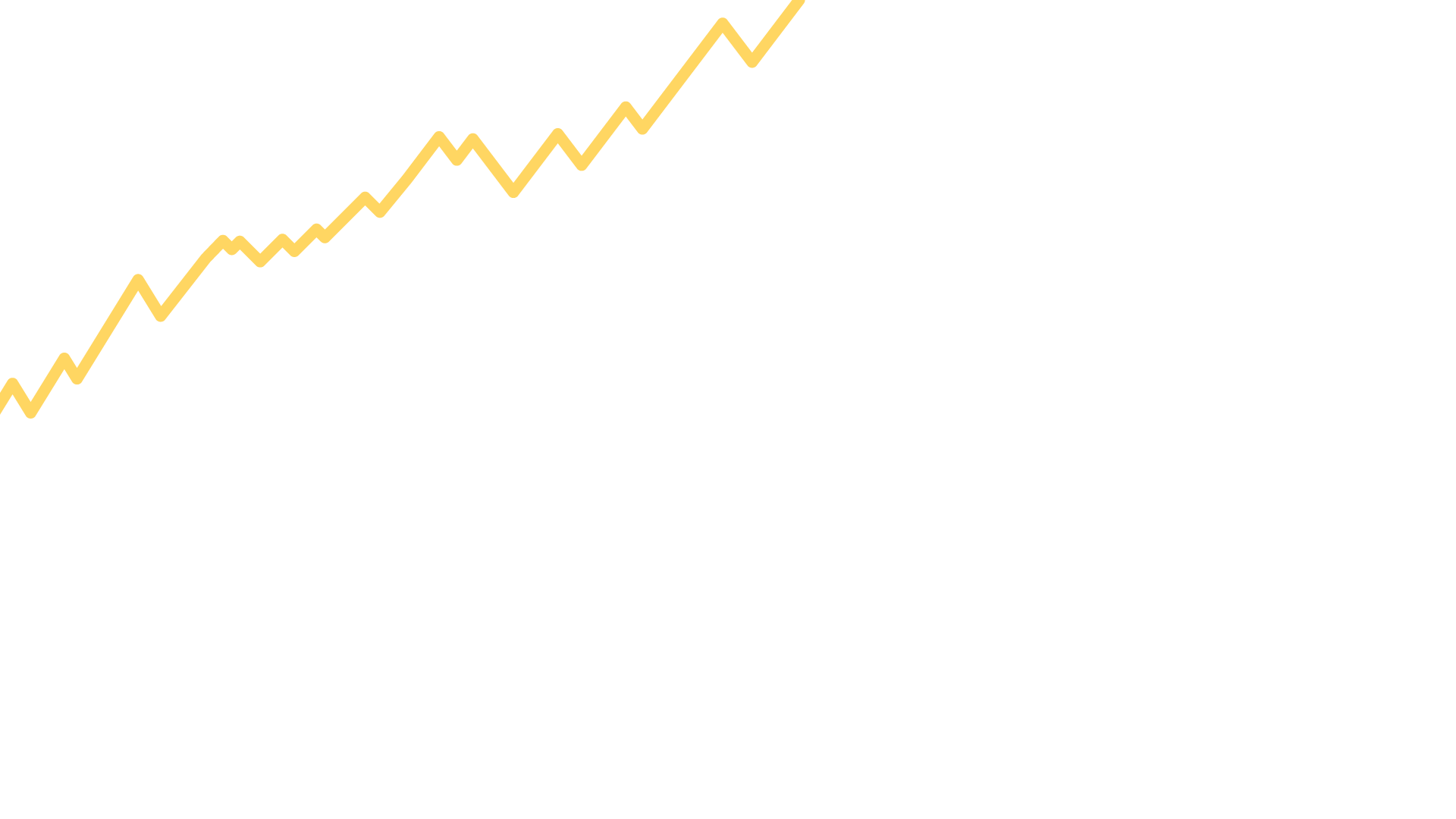 A yellow graph line.